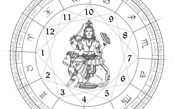 NEW BOOK: Unlocking the Meanings of a Horoscope
