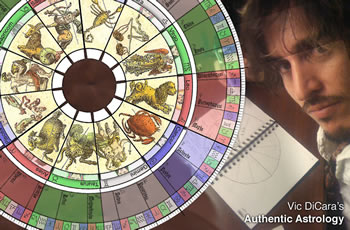 Vic DiCara – Horoscope Analysis
